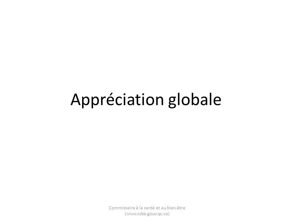 Appréciation globale Commissaire à la santé et au bien-être (www.csbe.gouv.qc.ca)