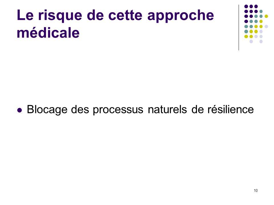 Le risque de cette approche médicale Blocage des processus naturels de résilience 10