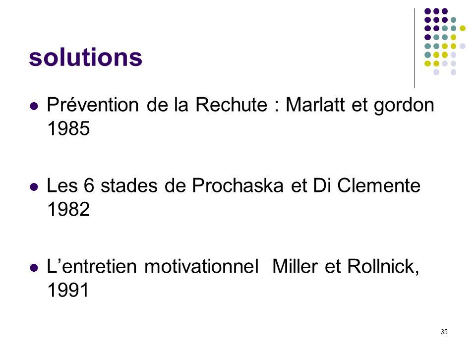 solutions Prévention de la Rechute : Marlatt et gordon 1985 Les 6 stades de Prochaska et Di Clemente 1982 Lentretien motivationnel Miller et Rollnick,
