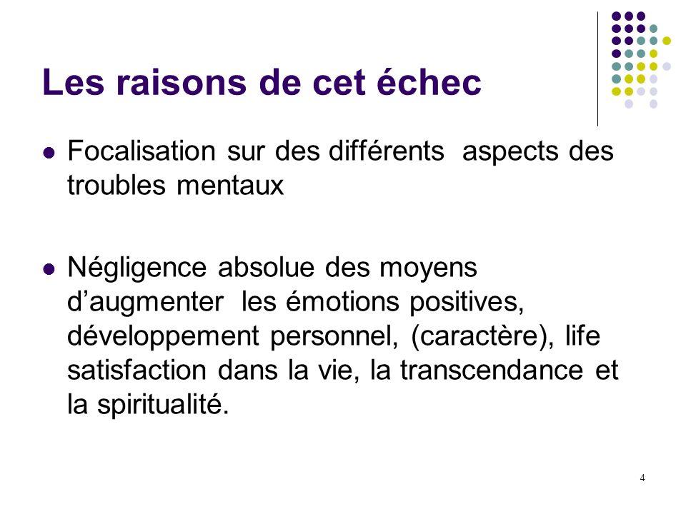 La logique de cet état de fait Le modèle de Virchow « toute maladie est la maladie dun organe » 5