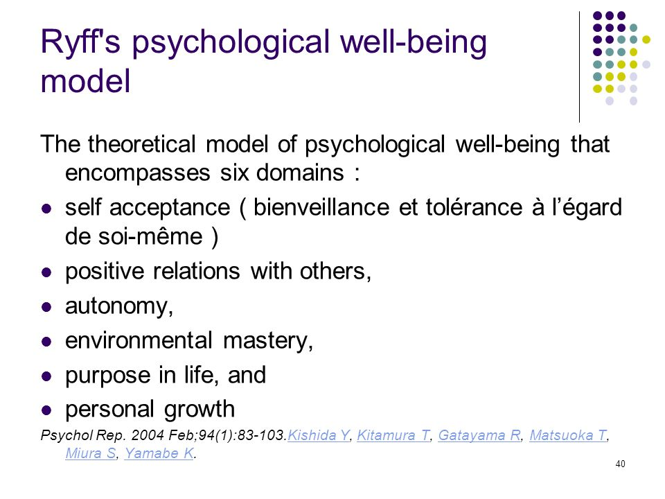 40 Ryff's psychological well-being model The theoretical model of psychological well-being that encompasses six domains : self acceptance ( bienveilla