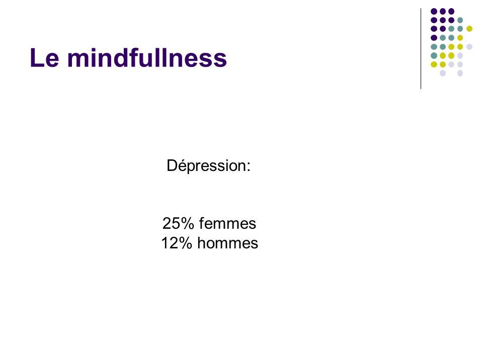 Le mindfullness Dépression: 25% femmes 12% hommes