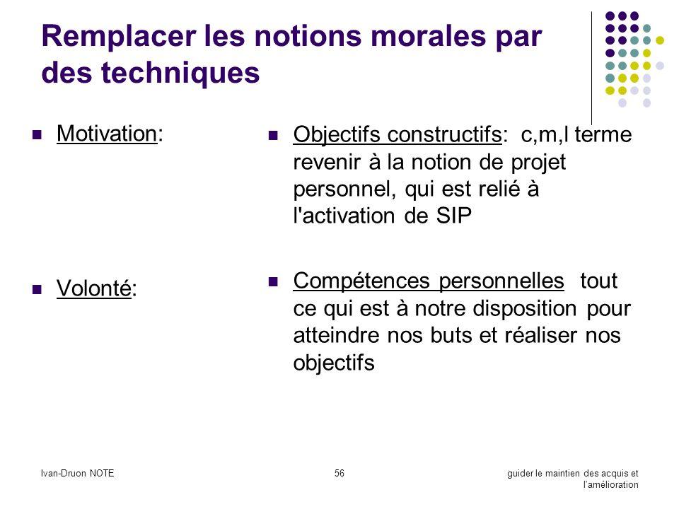 Ivan-Druon NOTE56guider le maintien des acquis et l'amélioration Remplacer les notions morales par des techniques Motivation: Volonté: Objectifs const