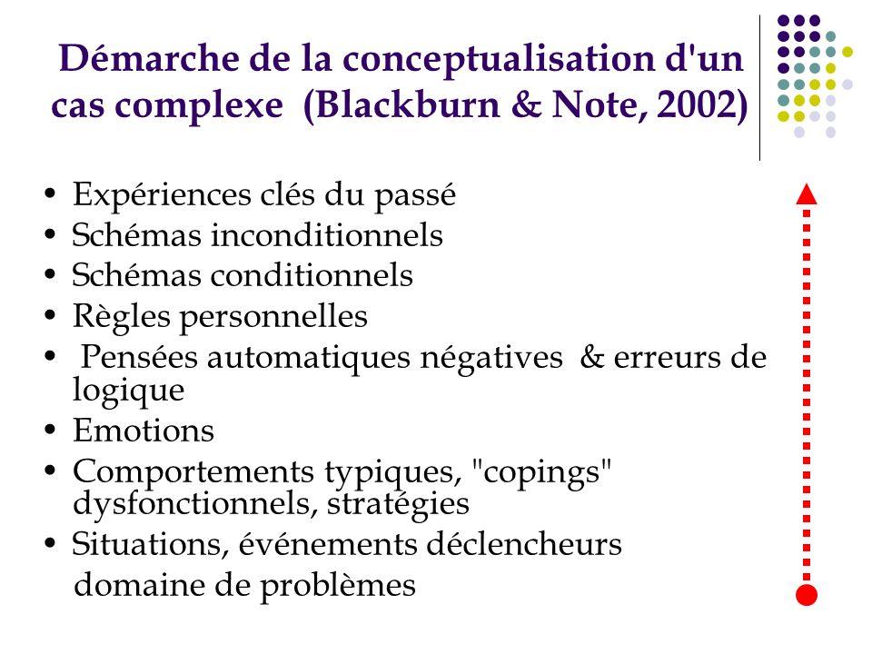 Démarche de la conceptualisation d'un cas complexe (Blackburn & Note, 2002) Expériences clés du passé Schémas inconditionnels Schémas conditionnels Rè