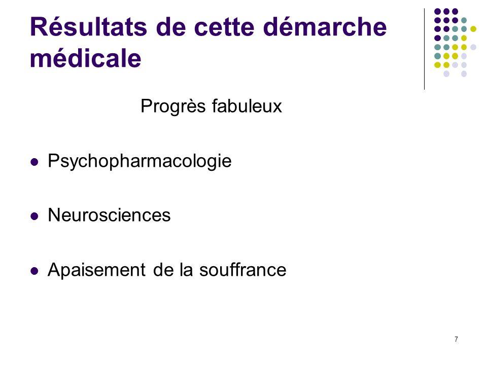 Résultats de cette démarche médicale Progrès fabuleux Psychopharmacologie Neurosciences Apaisement de la souffrance 7