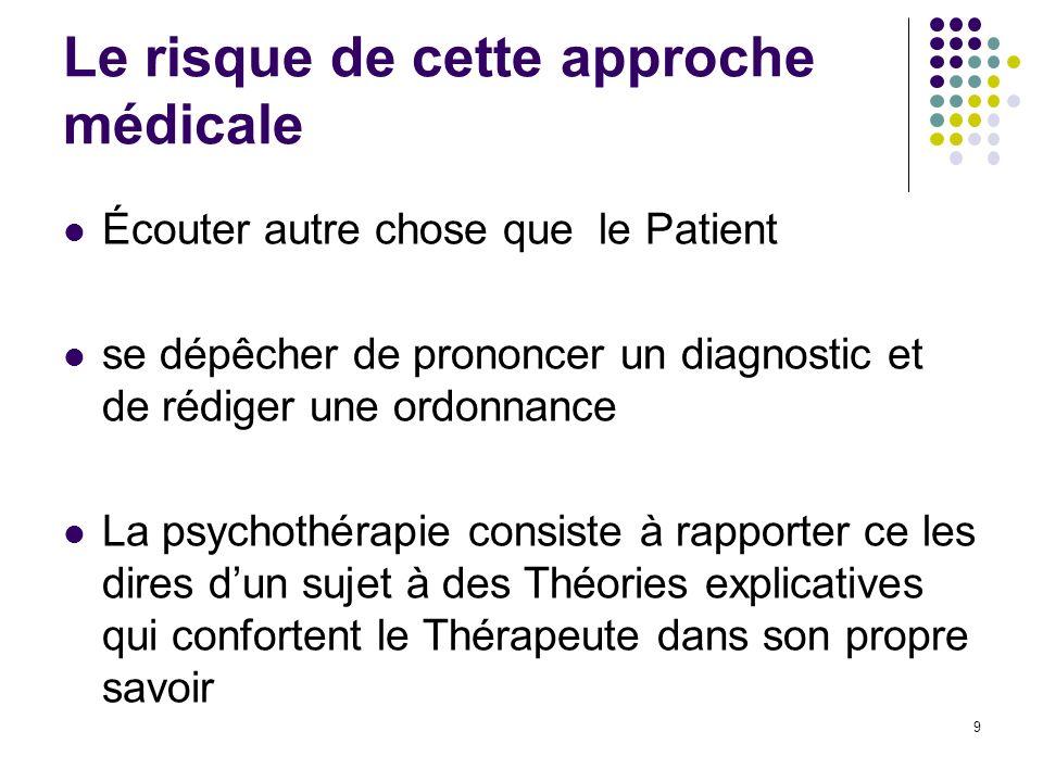 Le risque de cette approche médicale Écouter autre chose que le Patient se dépêcher de prononcer un diagnostic et de rédiger une ordonnance La psychot