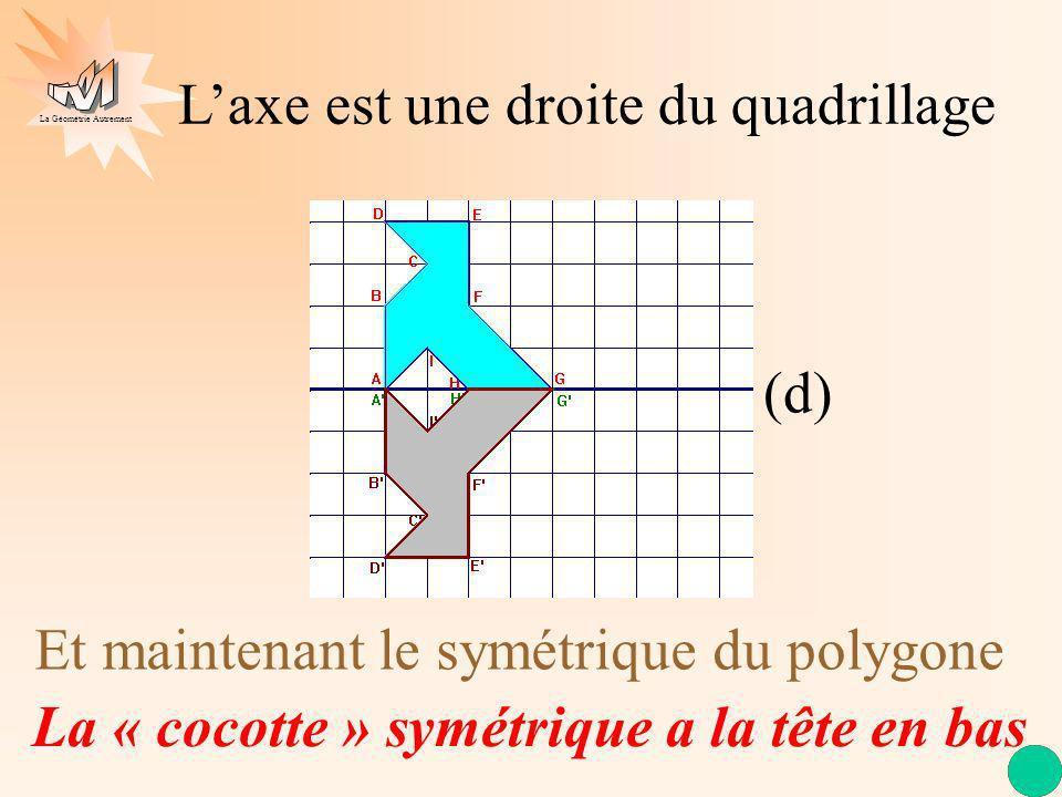 La Géométrie Autrement Laxe est une droite du quadrillage (d) Et maintenant le symétrique du polygone La « cocotte » symétrique a la tête en bas