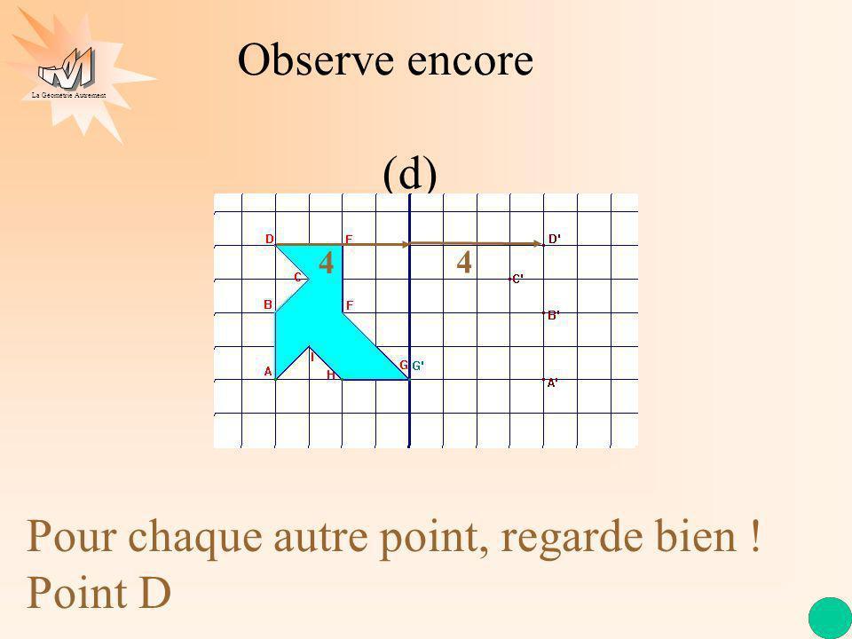 La Géométrie Autrement (d) Pour chaque autre point, regarde bien ! Point D Observe encore 4 4