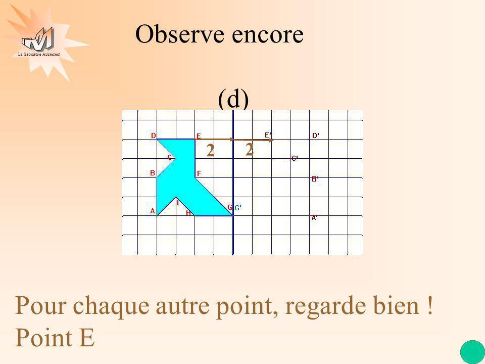 La Géométrie Autrement (d) Pour chaque autre point, regarde bien ! Point E Observe encore 2 2