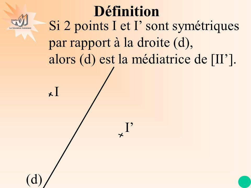La Géométrie Autrement I I Si 2 points I et I sont symétriques par rapport à la droite (d), alors (d) est la médiatrice de [II]. (d) Définition