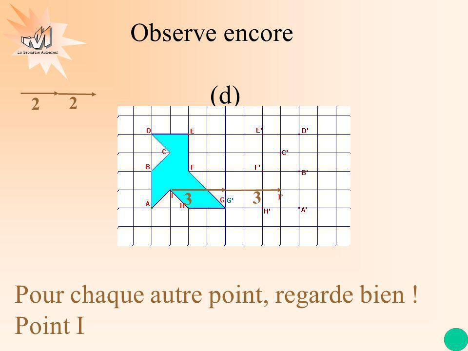 La Géométrie Autrement (d) Pour chaque autre point, regarde bien ! Point I Observe encore 3 3 2 2 I