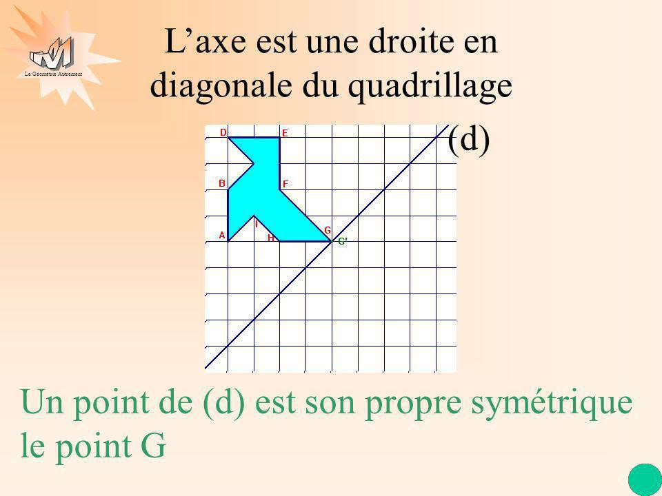 La Géométrie Autrement Laxe est une droite en diagonale du quadrillage Un point de (d) est son propre symétrique le point G (d)