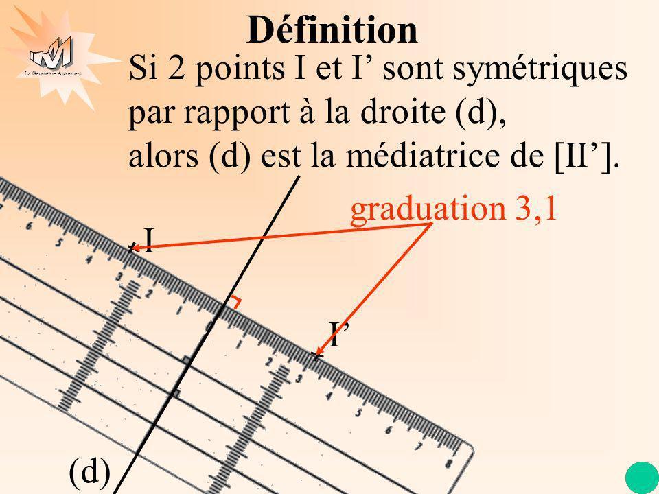 La Géométrie Autrement I I (d) Définition Si 2 points I et I sont symétriques par rapport à la droite (d), alors (d) est la médiatrice de [II]. gradua