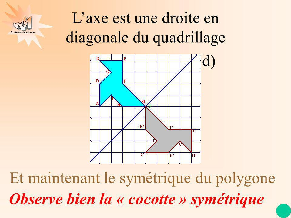 La Géométrie Autrement Laxe est une droite en diagonale du quadrillage (d) Et maintenant le symétrique du polygone Observe bien la « cocotte » symétri