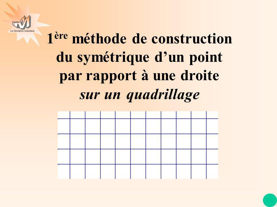 La Géométrie Autrement sur un quadrillage 1 ère méthode de construction du symétrique dun point par rapport à une droite