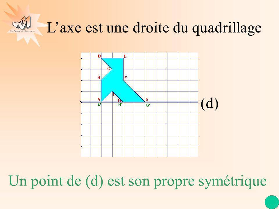 La Géométrie Autrement Laxe est une droite du quadrillage (d) Un point de (d) est son propre symétrique