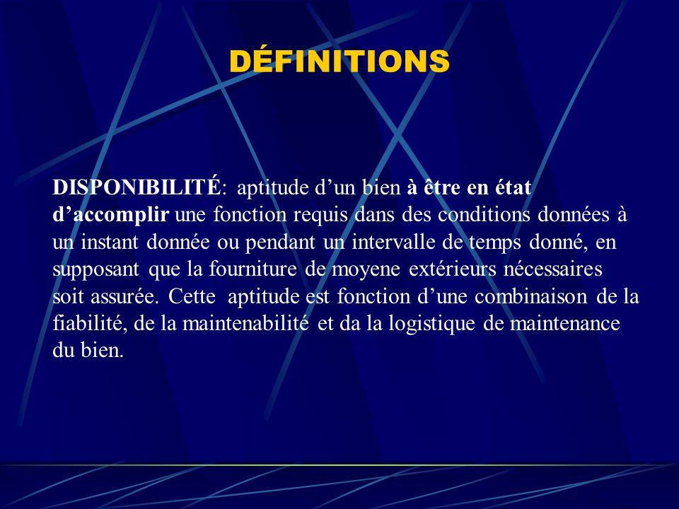 DÉFINITIONS DISPONIBILITÉ: aptitude dun bien à être en état daccomplir une fonction requis dans des conditions données à un instant donnée ou pendant