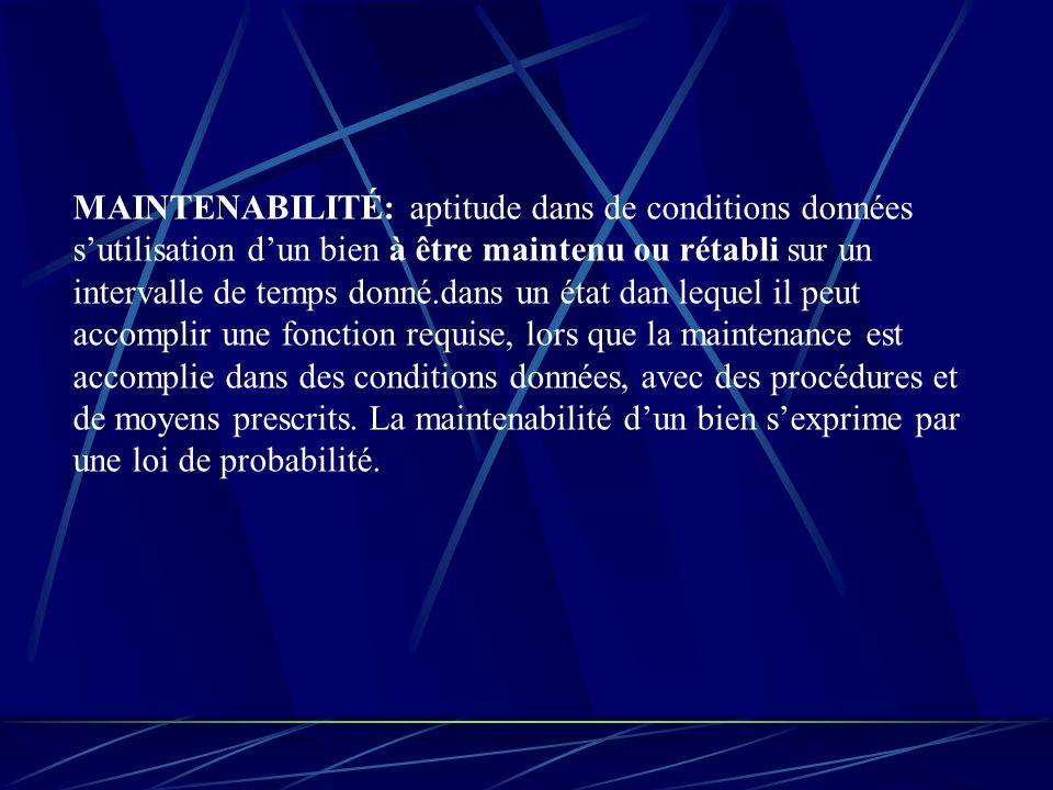MAINTENABILITÉ: aptitude dans de conditions données sutilisation dun bien à être maintenu ou rétabli sur un intervalle de temps donné.dans un état dan lequel il peut accomplir une fonction requise, lors que la maintenance est accomplie dans des conditions données, avec des procédures et de moyens prescrits.