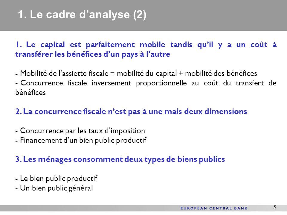 5 1. Le capital est parfaitement mobile tandis quil y a un coût à transférer les bénéfices dun pays à lautre - Mobilité de lassiette fiscale = mobilit