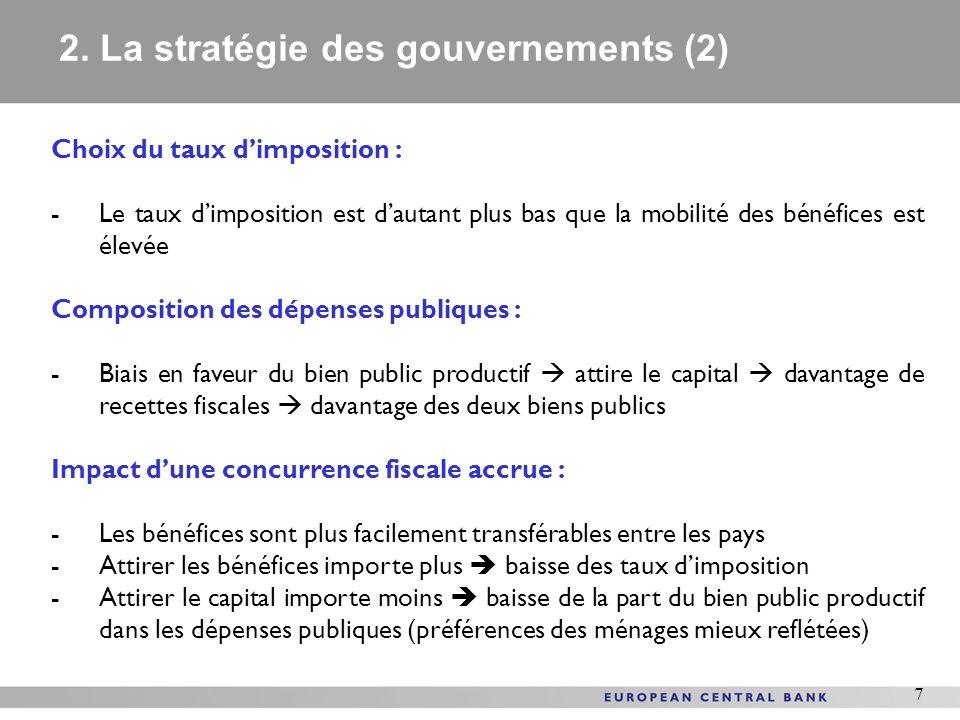 7 Choix du taux dimposition : -Le taux dimposition est dautant plus bas que la mobilité des bénéfices est élevée Composition des dépenses publiques :