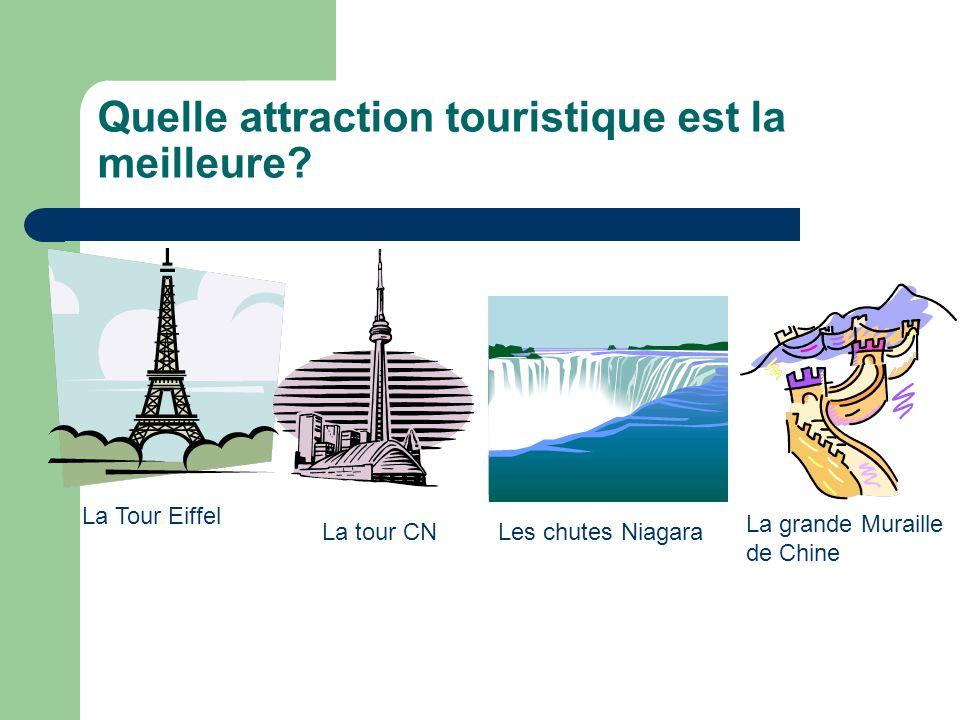 Quelle attraction touristique est la meilleure? La Tour Eiffel La tour CNLes chutes Niagara La grande Muraille de Chine
