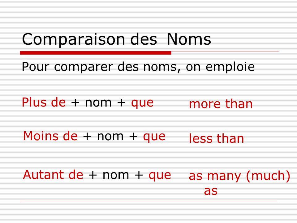 Comparaison des Pour comparer des noms, on emploie Plus de + nom + que more than less than as many (much) as Moins de + nom + que Autant de + nom + qu