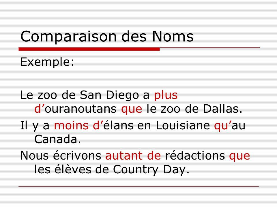 Comparaison des Noms Exemple: Le zoo de San Diego a plus douranoutans que le zoo de Dallas. Il y a moins délans en Louisiane quau Canada. Nous écrivon