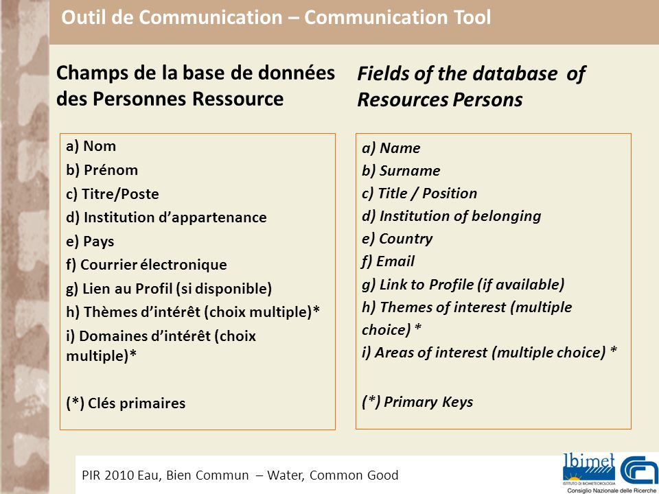 PIR 2010 Eau, Bien Commun – Water, Common Good Outil de Communication – Communication Tool Champs de la base de données des Personnes Ressource a) Nom b) Prénom c) Titre/Poste d) Institution dappartenance e) Pays f) Courrier électronique g) Lien au Profil (si disponible) h) Thèmes dintérêt (choix multiple)* i) Domaines dintérêt (choix multiple)* (*) Clés primaires Fields of the database of Resources Persons a) Name b) Surname c) Title / Position d) Institution of belonging e) Country f) Email g) Link to Profile (if available) h) Themes of interest (multiple choice) * i) Areas of interest (multiple choice) * (*) Primary Keys