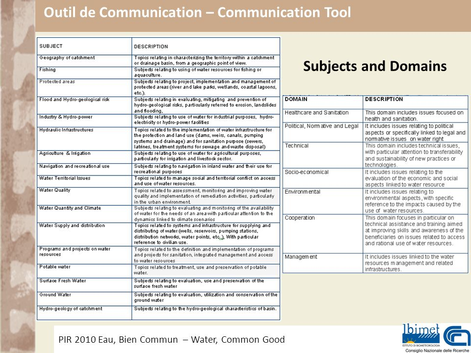 PIR 2010 Eau, Bien Commun – Water, Common Good Outil de Communication – Communication Tool Subjects and Domains
