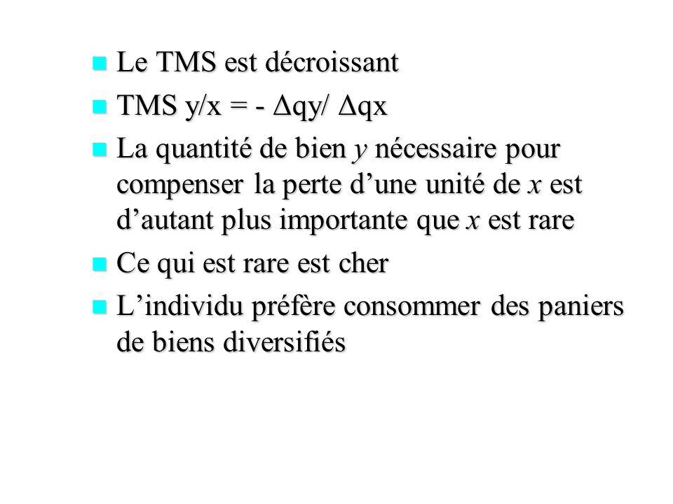 Le TMS est décroissant Le TMS est décroissant TMS y/x = - Δqy/ Δqx TMS y/x = - Δqy/ Δqx La quantité de bien y nécessaire pour compenser la perte dune