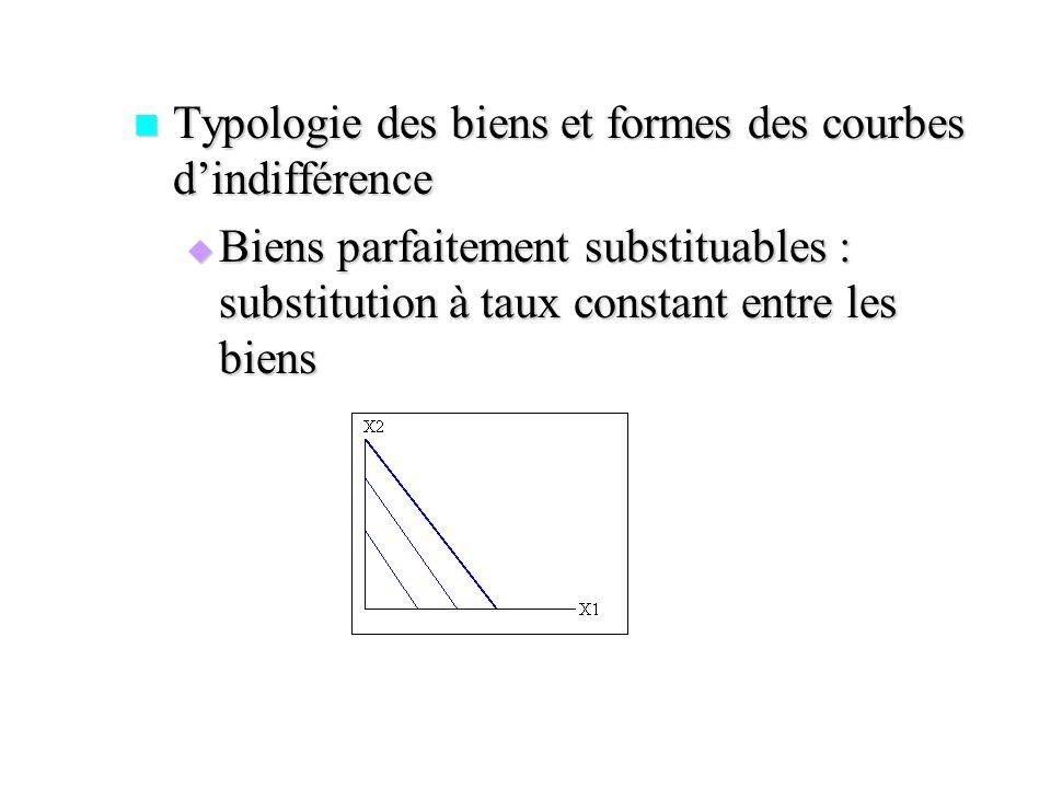 Typologie des biens et formes des courbes dindifférence Typologie des biens et formes des courbes dindifférence Biens parfaitement substituables : sub