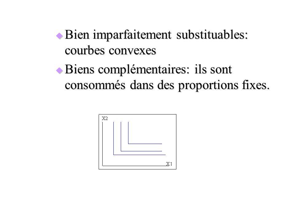 Bien imparfaitement substituables: courbes convexes Bien imparfaitement substituables: courbes convexes Biens complémentaires: ils sont consommés dans