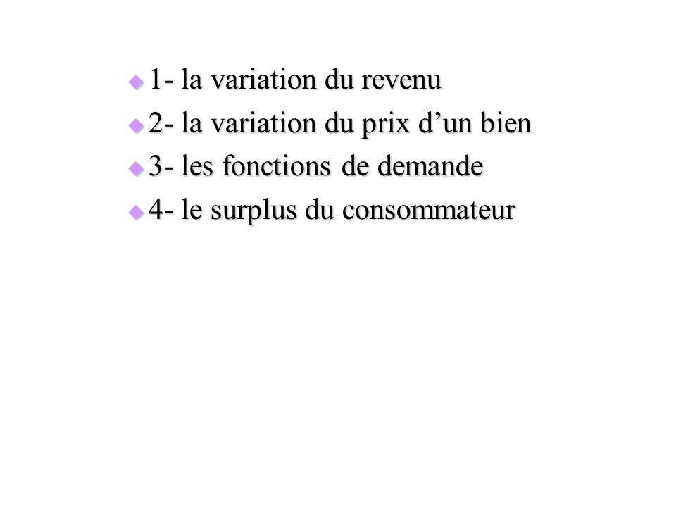 1- la variation du revenu 1- la variation du revenu 2- la variation du prix dun bien 2- la variation du prix dun bien 3- les fonctions de demande 3- l