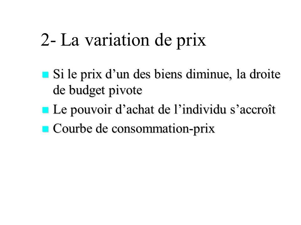 2- La variation de prix Si le prix dun des biens diminue, la droite de budget pivote Si le prix dun des biens diminue, la droite de budget pivote Le p