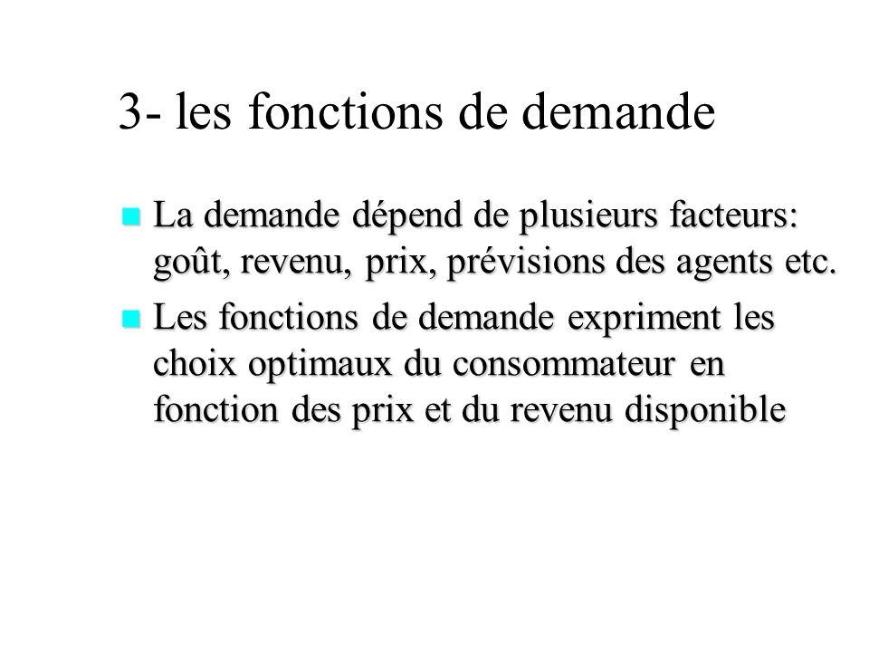 3- les fonctions de demande La demande dépend de plusieurs facteurs: goût, revenu, prix, prévisions des agents etc. La demande dépend de plusieurs fac