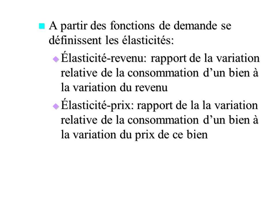 A partir des fonctions de demande se définissent les élasticités: A partir des fonctions de demande se définissent les élasticités: Élasticité-revenu:
