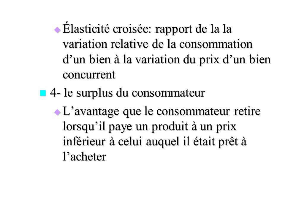 Élasticité croisée: rapport de la la variation relative de la consommation dun bien à la variation du prix dun bien concurrent Élasticité croisée: rap
