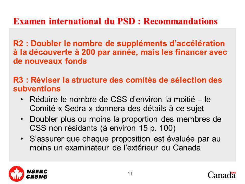 11 Examen international du PSD : Recommandations R2 : Doubler le nombre de suppléments daccélération à la découverte à 200 par année, mais les financer avec de nouveaux fonds R3 : Réviser la structure des comités de sélection des subventions Réduire le nombre de CSS denviron la moitié – le Comité « Sedra » donnera des détails à ce sujet Doubler plus ou moins la proportion des membres de CSS non résidants (à environ 15 p.
