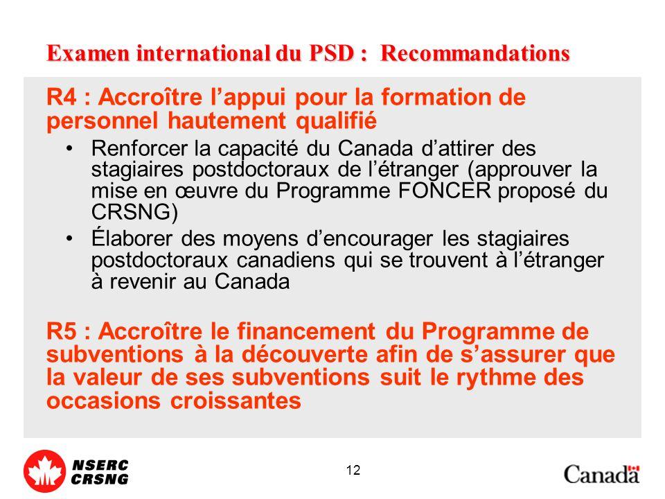 12 Examen international du PSD : Recommandations R4 : Accroître lappui pour la formation de personnel hautement qualifié Renforcer la capacité du Canada dattirer des stagiaires postdoctoraux de létranger (approuver la mise en œuvre du Programme FONCER proposé du CRSNG) Élaborer des moyens dencourager les stagiaires postdoctoraux canadiens qui se trouvent à létranger à revenir au Canada R5 : Accroître le financement du Programme de subventions à la découverte afin de sassurer que la valeur de ses subventions suit le rythme des occasions croissantes