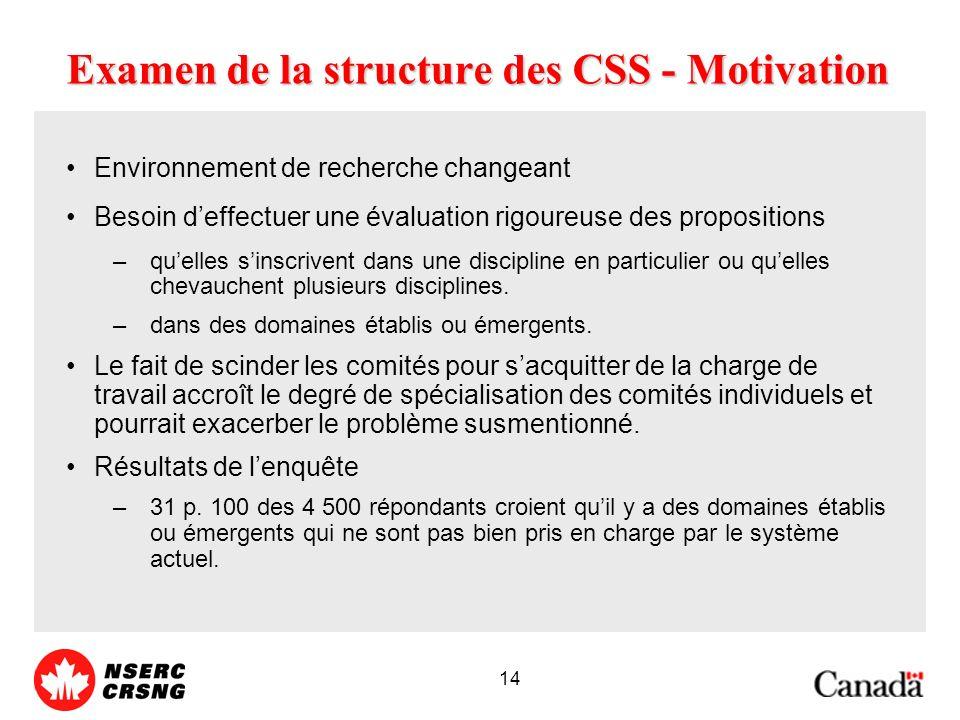14 Examen de la structure des CSS - Motivation Environnement de recherche changeant Besoin deffectuer une évaluation rigoureuse des propositions –quelles sinscrivent dans une discipline en particulier ou quelles chevauchent plusieurs disciplines.