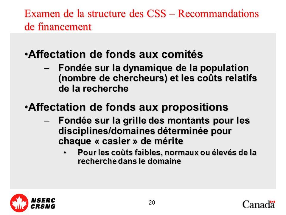 20 Examen de la structure des CSS – Recommandations de financement Affectation de fonds aux comitésAffectation de fonds aux comités –Fondée sur la dynamique de la population (nombre de chercheurs) et les coûts relatifs de la recherche Affectation de fonds aux propositionsAffectation de fonds aux propositions –Fondée sur la grille des montants pour les disciplines/domaines déterminée pour chaque « casier » de mérite Pour les coûts faibles, normaux ou élevés de la recherche dans le domainePour les coûts faibles, normaux ou élevés de la recherche dans le domaine