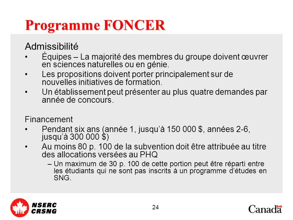 24 Programme FONCER Admissibilité Équipes – La majorité des membres du groupe doivent œuvrer en sciences naturelles ou en génie.