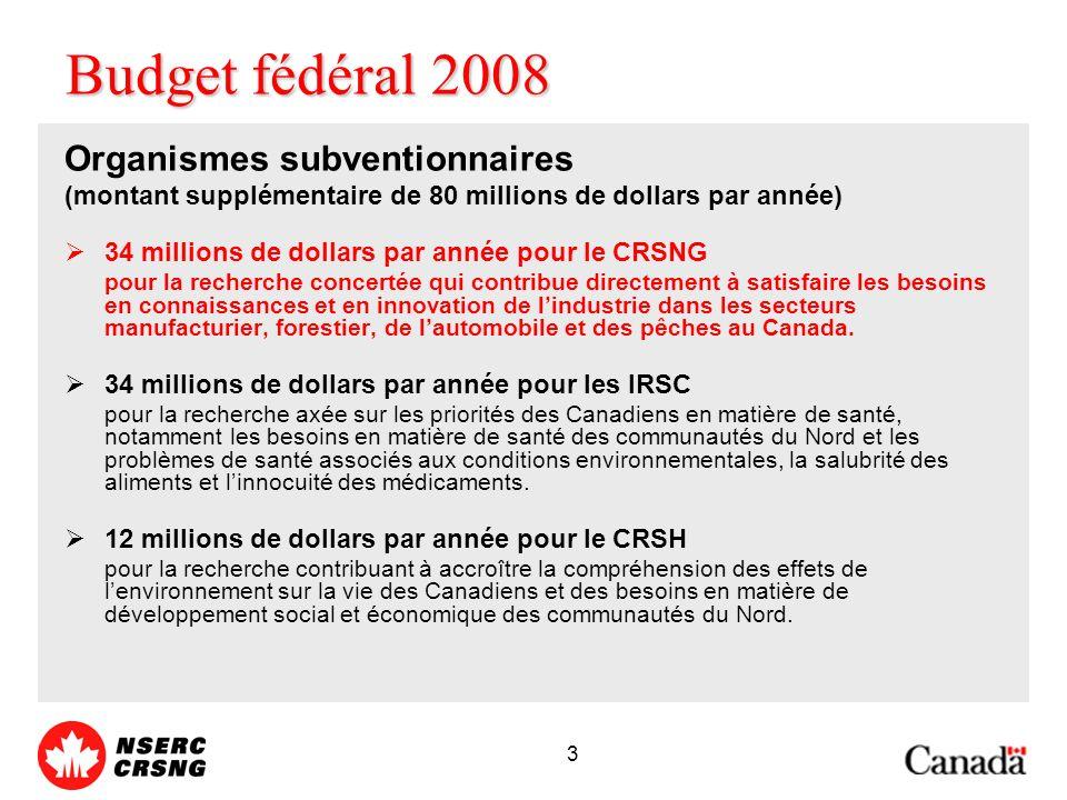 3 Budget fédéral 2008 Organismes subventionnaires (montant supplémentaire de 80 millions de dollars par année) 34 millions de dollars par année pour le CRSNG pour la recherche concertée qui contribue directement à satisfaire les besoins en connaissances et en innovation de lindustrie dans les secteurs manufacturier, forestier, de lautomobile et des pêches au Canada.