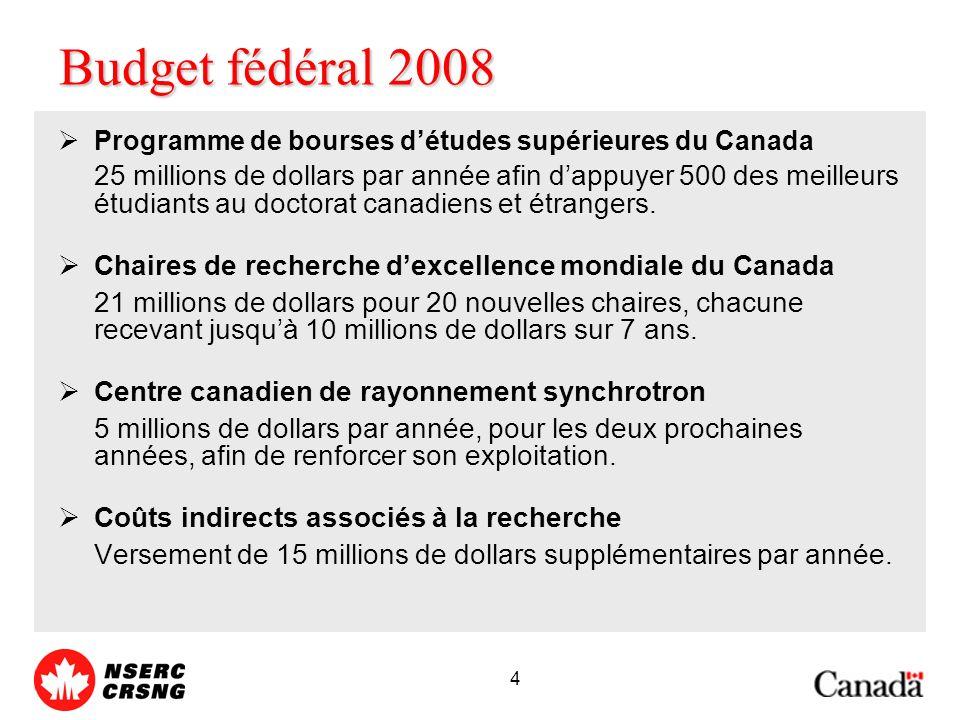 4 Budget fédéral 2008 Programme de bourses détudes supérieures du Canada 25 millions de dollars par année afin dappuyer 500 des meilleurs étudiants au doctorat canadiens et étrangers.