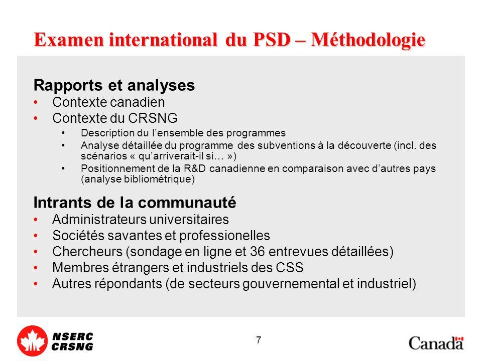 8 Examen international du PSD – Conclusions Le PSD constitue un moyen efficace dappuyer la recherche.