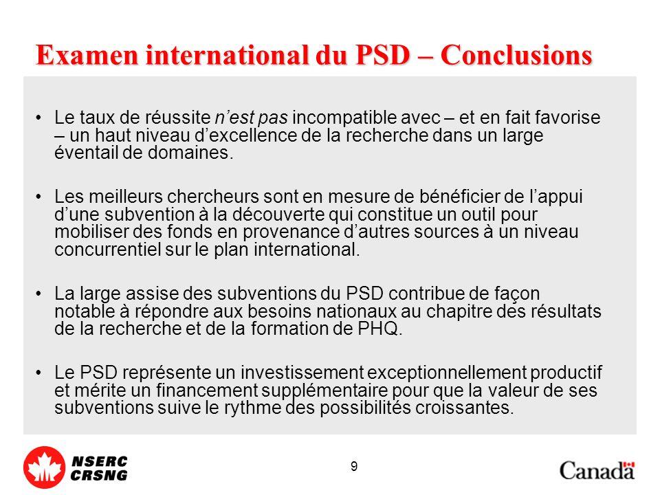 9 Examen international du PSD – Conclusions Le taux de réussite nest pas incompatible avec – et en fait favorise – un haut niveau dexcellence de la recherche dans un large éventail de domaines.