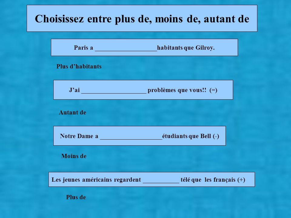 Paris a ___________________habitants que Gilroy.