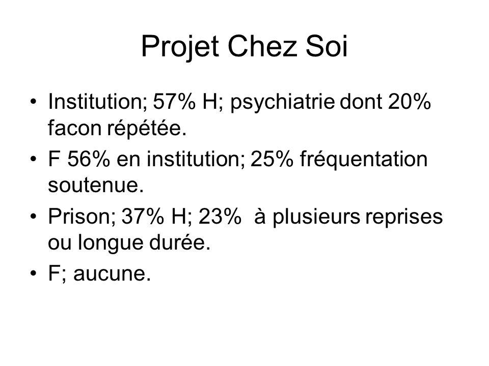Projet Chez Soi Institution; 57% H; psychiatrie dont 20% facon répétée. F 56% en institution; 25% fréquentation soutenue. Prison; 37% H; 23% à plusieu