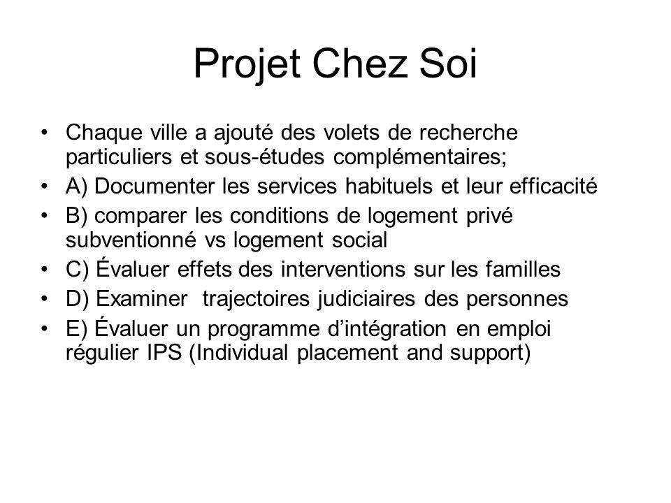 Projet Chez Soi Chaque ville a ajouté des volets de recherche particuliers et sous-études complémentaires; A) Documenter les services habituels et leu