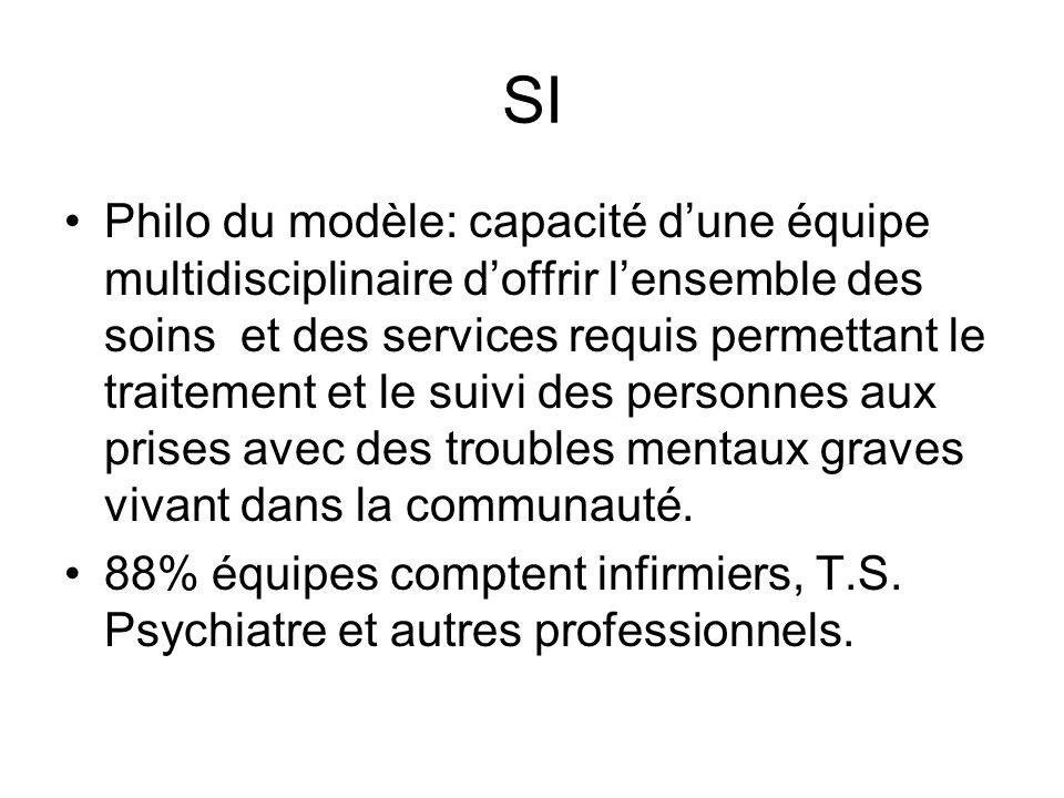 SI Philo du modèle: capacité dune équipe multidisciplinaire doffrir lensemble des soins et des services requis permettant le traitement et le suivi de